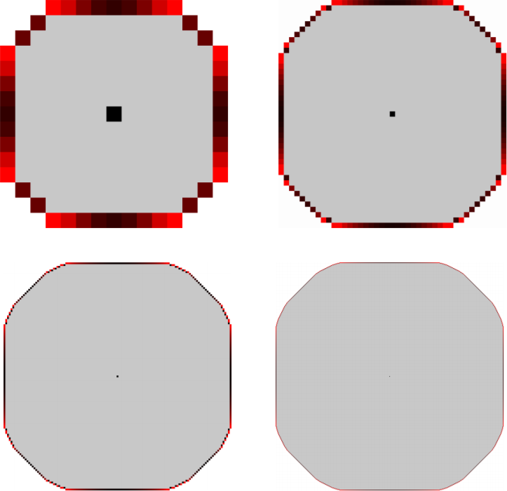 From top left to bottom right are the sets of visited sites on $\mathb - SciLag