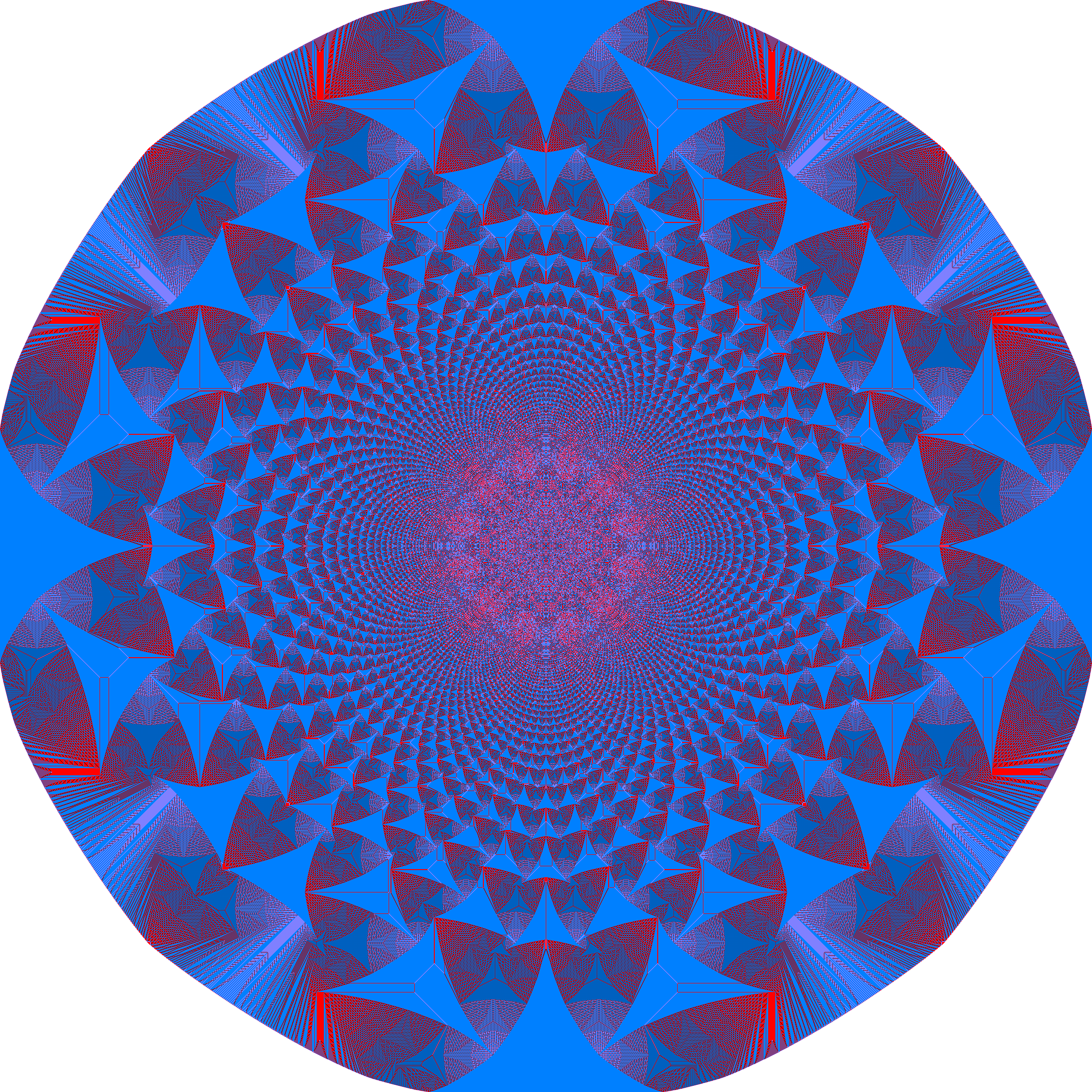 The limiting shape of the two-dimensional ASM on $\mathbb{Z}^2$ with i - SciLag